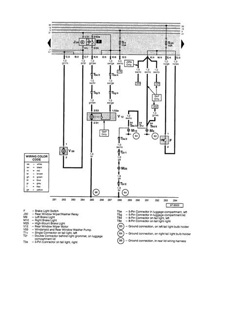 repair guides main wiring diagram equivalent  standard equipment cabrio