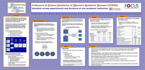 Focus Poster Presentations Poster Abstract Template