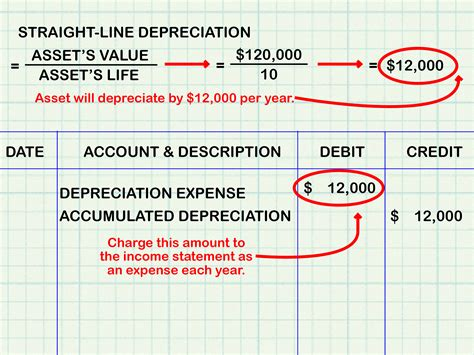 Imputation Credit Formula how to account for a capital lease 8 steps with pictures