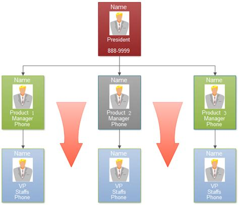 hiearchy chart hierarchical organizational chart