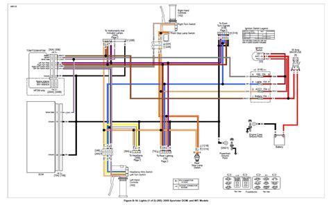 harley sportster wiring schematic efcaviation