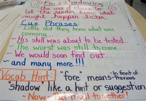 theme definition 6th grade teaching in sixth grade linking up to share some anchor