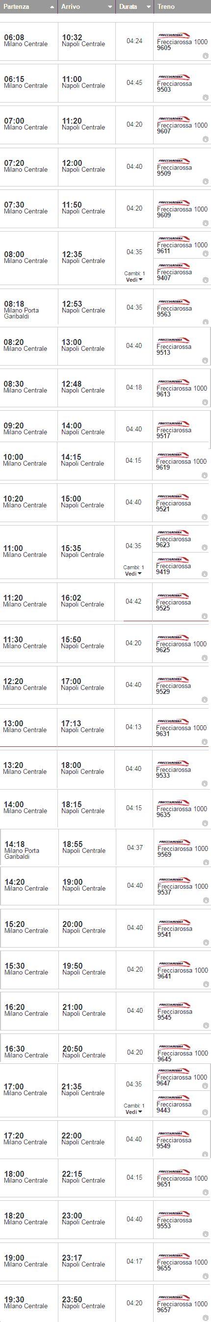 orari italo porta garibaldi napoli orari trenitalia italo 2016 prezzi e