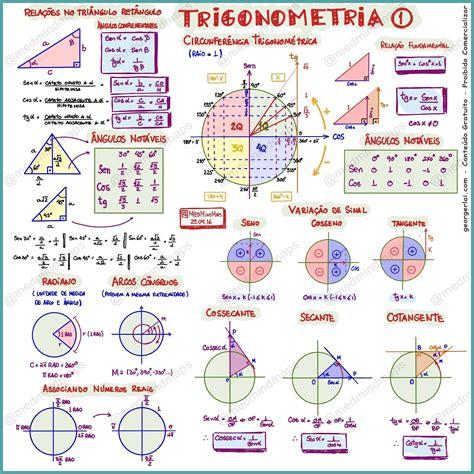imagenes de razones matematicas mapa mental trigonometria i matem 225 tica mapas mentais