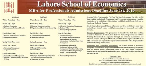 Of Montana Mba Requirements by Lahore School Of Economics Lahore School Of Economics Mba