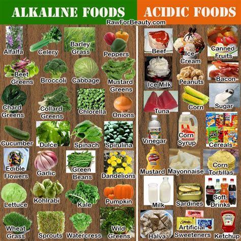 ph alimenti cibi acidificanti e cibi alcalinizzanti il segreto per
