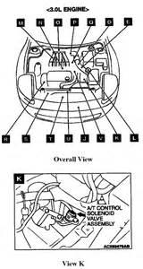 2001 Mitsubishi Galant Transmission 2001 Mitsubishi Eclipse 2 4 Transmission Soleloids