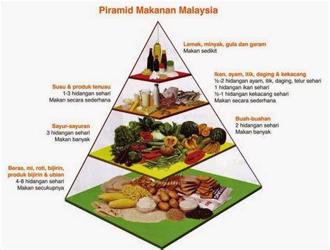 Piramid Putih hidup adalah pilihan piramid makanan di malaysia