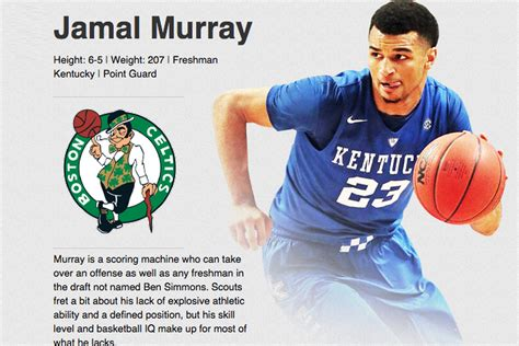 jamal murray recruiting news and rumors a sea of blue nba mock draft 2016 chad ford kevin pelton debate jamal