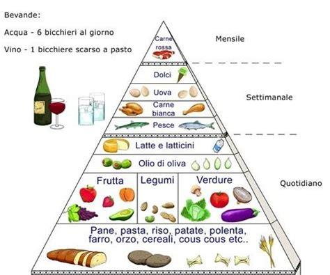 una corretta alimentazione una corretta alimentazione