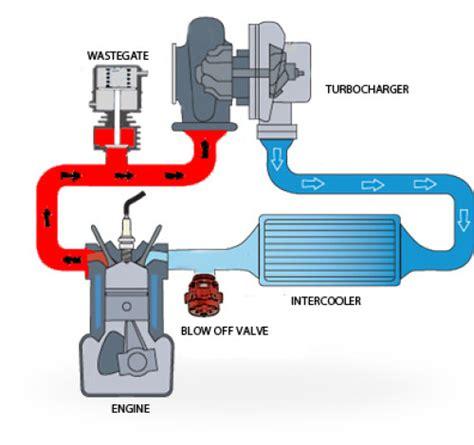 nissan vacuum schematic nissan get free image