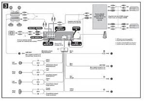 wiring diagram sony car stereo harness alexiustoday
