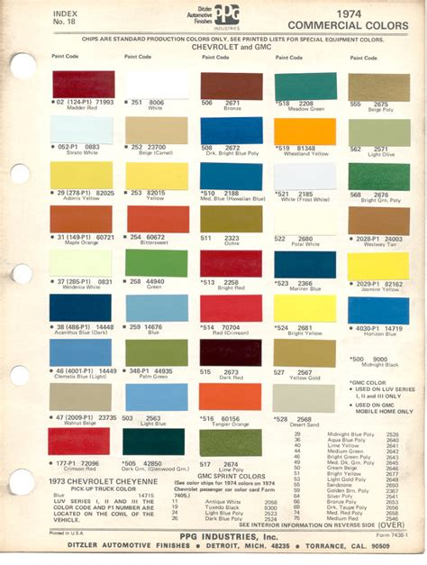 ppg vibrance paint color chart 2017 2018 cars reviews