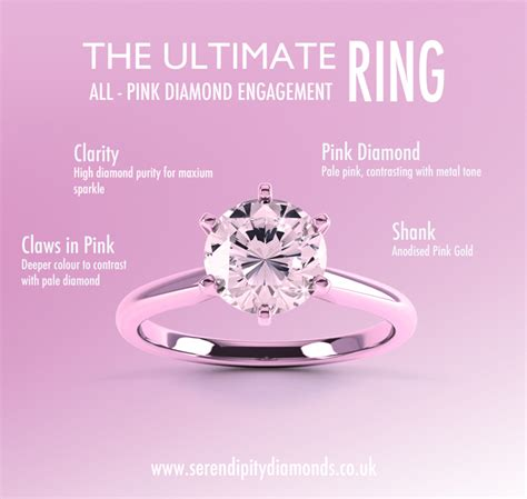All Engagement Ring by The Ultimate All Pink Engagement Ring Just For