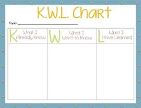 tween teaching kwl chart