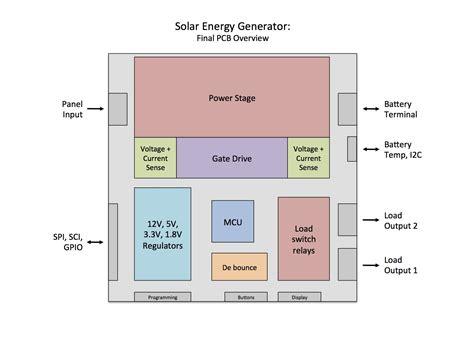solar system layout diagram dolgular