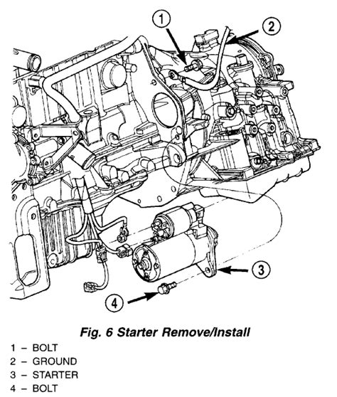 2004 chrysler pacifica exhaust system diagram 2004 chrysler pacifica engine diagram get free image