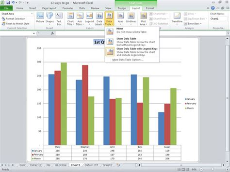 add values to excel chart legend how to create dynamic
