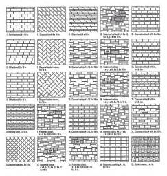 types of brick courses related keywords types of brick