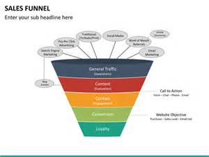 Powerpoint Sales Funnel Template by Sales Funnel Powerpoint Template Sketchbubble