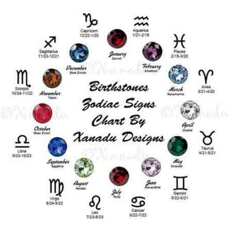 cancer birthstone color 1000 images about horoscopo on mars