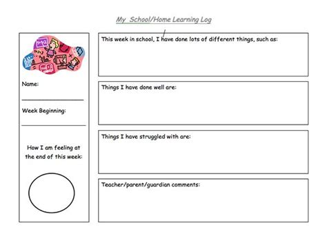 avid learning log template learning logs printable pictures to pin on