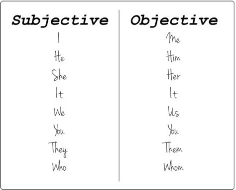 exles of objective and subjective statements pin by quintessential on writer s corner