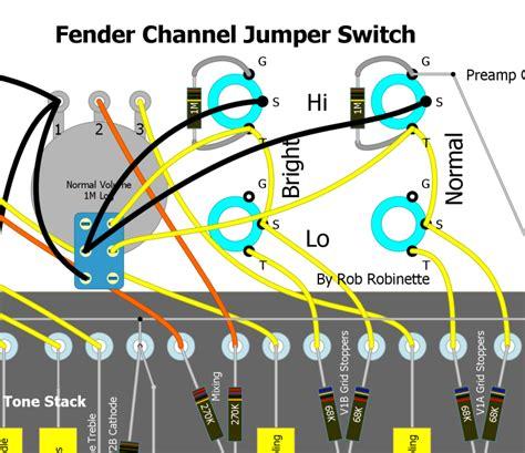 guitar input wiring wiring diagrams wiring diagrams