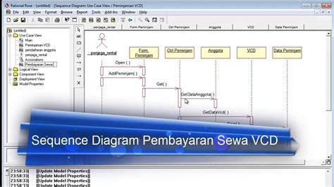 cara membuat class diagram menggunakan rational rose tutorial membuat sequence diagram sistem informasi rental