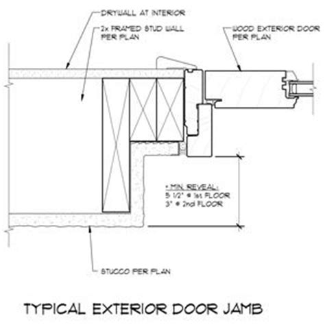 Exterior Door Construction Details The World S Catalog Of Ideas
