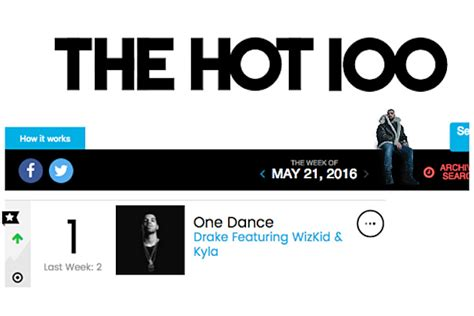 drake   songs   billboard hot  chart