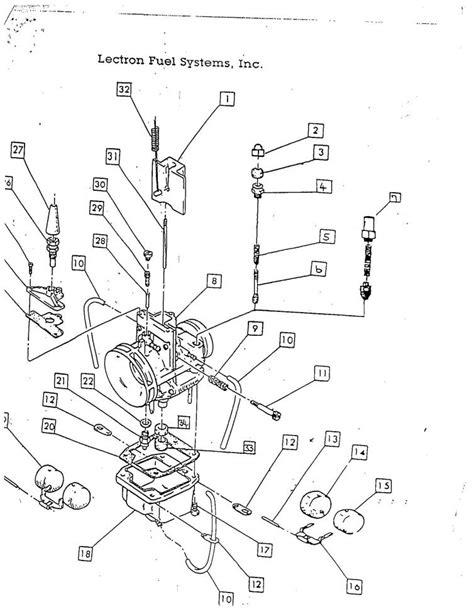 2005 polaris 700 carb problems autos post