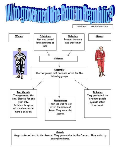 Ancient Rome Worksheets by The Romans Empire Worksheets Ks3 Ks4 Resources