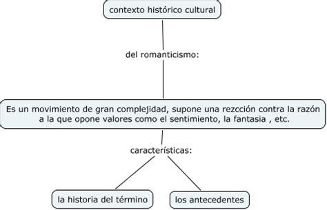 imagenes contexto historico contexto hist 243 rico