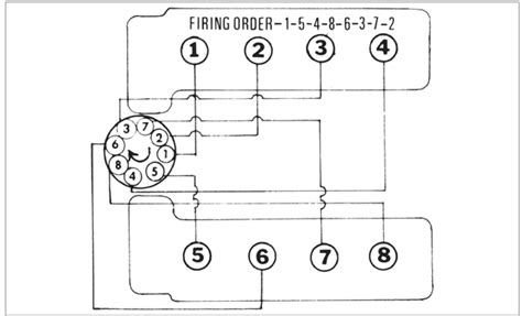 diagram and firing order for the spark order for a