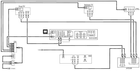 boeing 737 wiring diagram manual wiring diagram