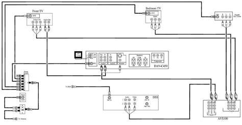 gulf wiring diagram wiring diagram schemes