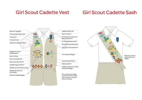 scout junior sash diagram made it to cadettes amazing here is the diagram of the