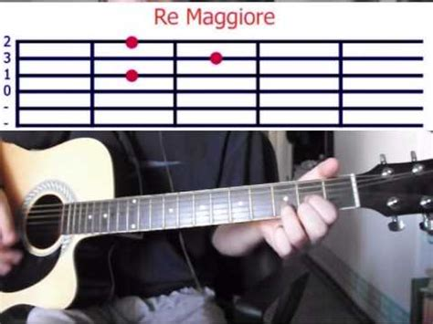 sally vasco accordi guitar lesson vasco sally guitar cover accordi