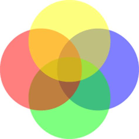 4 part venn diagram career happiness venn diagram part 1 i4design