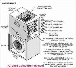 heat backup heat diagnosis inspection repair guide