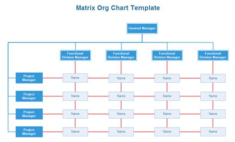 matrix organizational chart template matrix org chart templates org charting