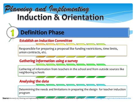 induction phase meaning module 5 a induction orientation