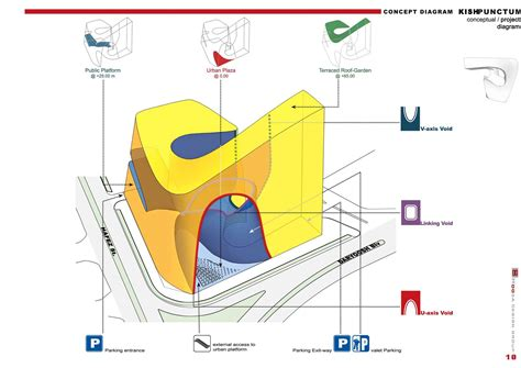 conceptual diagrams gallery of office hotel complex hooman balazadeh 3