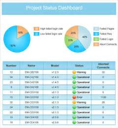 project dashboard templates project status report template 8 free