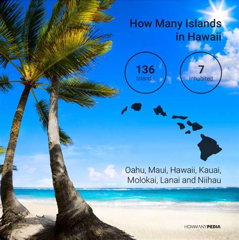 How Many Search On Best 28 How Many Islands In Hawaii Hawaii Islands Map Clipart 52 Hawaiian