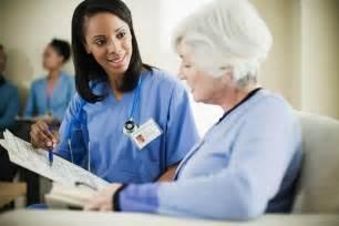 licensed practical nurses career profile outlook