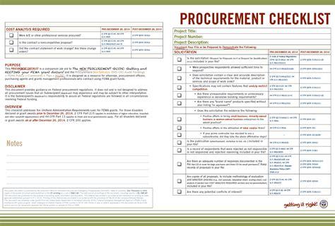 Index Of Cdn 29 2004 527 Procurement Audit Program Template