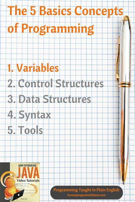 java pattern worker 25 best ideas about programming tutorial on pinterest