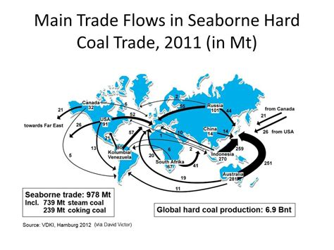 trade pattern of indonesia the worden report global warming has china done enough